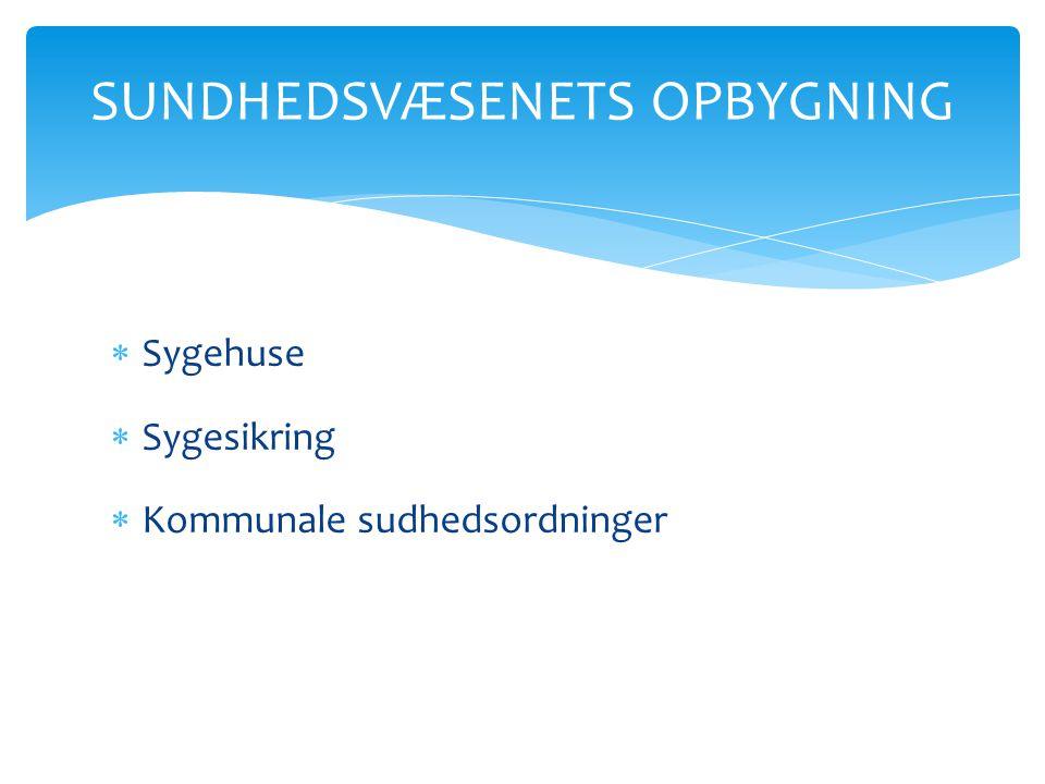 SUNDHEDSVÆSENETS OPBYGNING