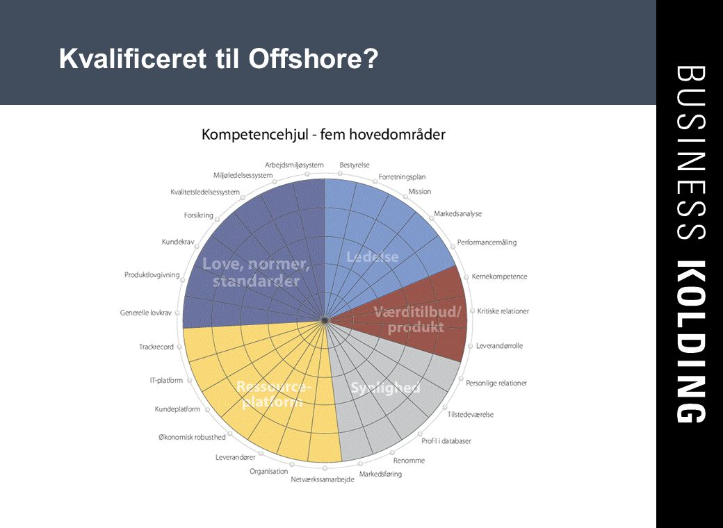 Kvalificeret til Offshore