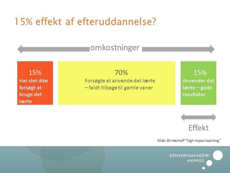 15% effekt af efteruddannelse