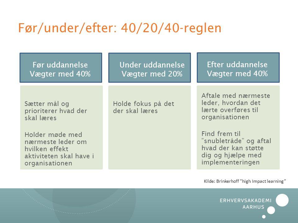 Før/under/efter: 40/20/40-reglen