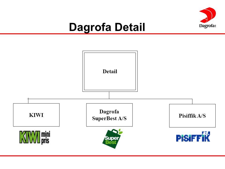 Dagrofa Detail Detail KIWI Dagrofa SuperBest A/S Pisiffik A/S