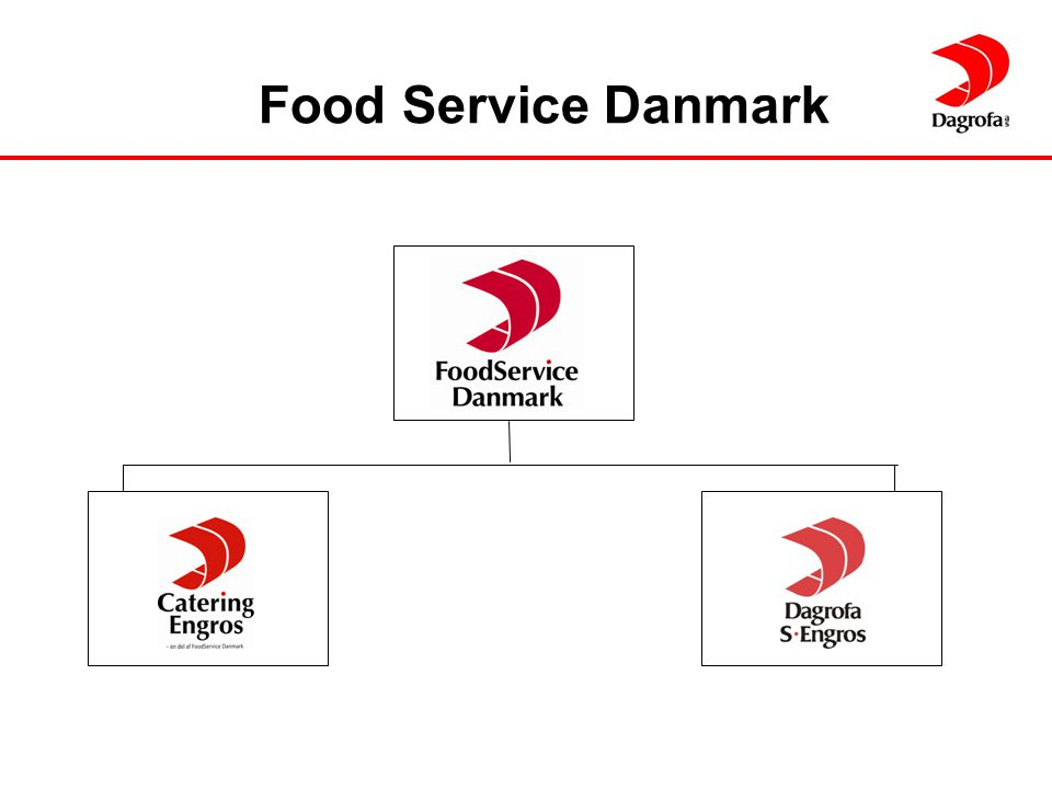 Food Service Danmark