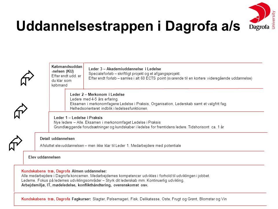 Uddannelsestrappen i Dagrofa a/s