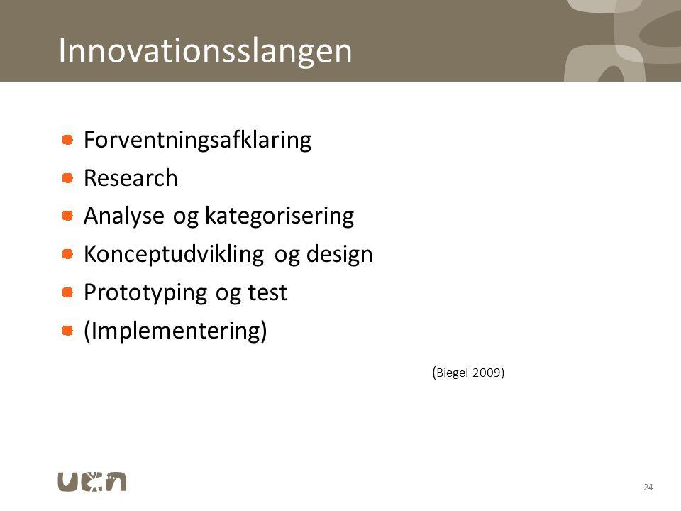 Innovationsslangen Forventningsafklaring Research
