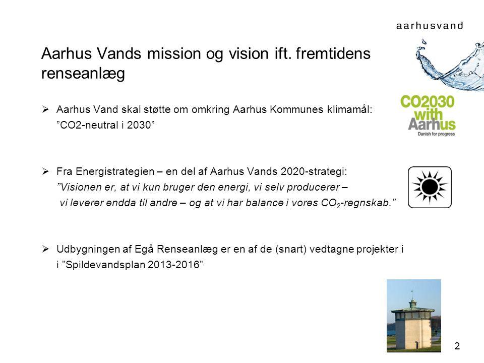 Aarhus Vands mission og vision ift. fremtidens renseanlæg