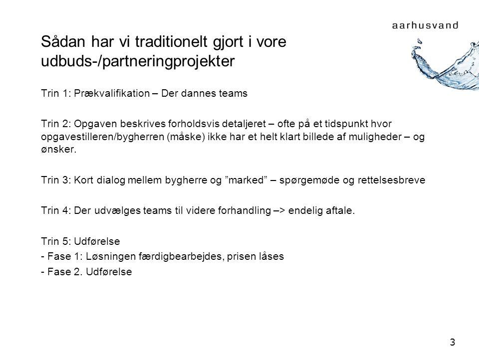 Sådan har vi traditionelt gjort i vore udbuds-/partneringprojekter