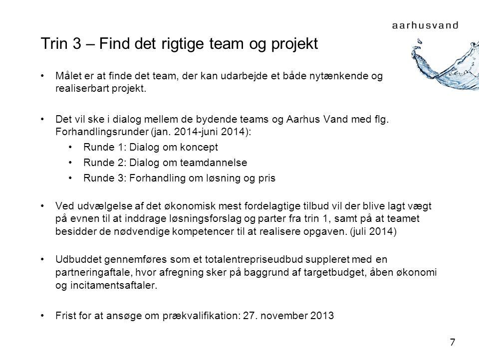 Trin 3 – Find det rigtige team og projekt