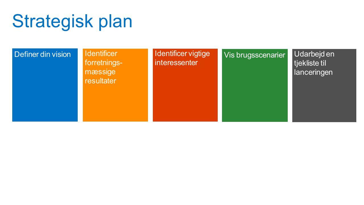Strategisk plan Dagsorden Definer din vision