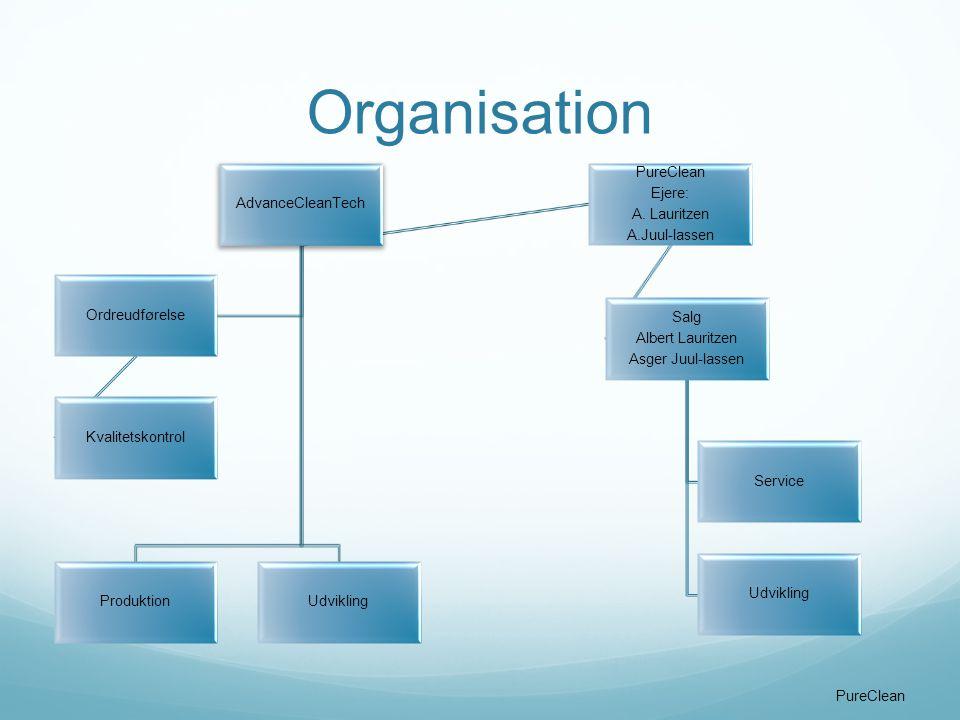 Organisation PureClean AdvanceCleanTech Produktion Udvikling