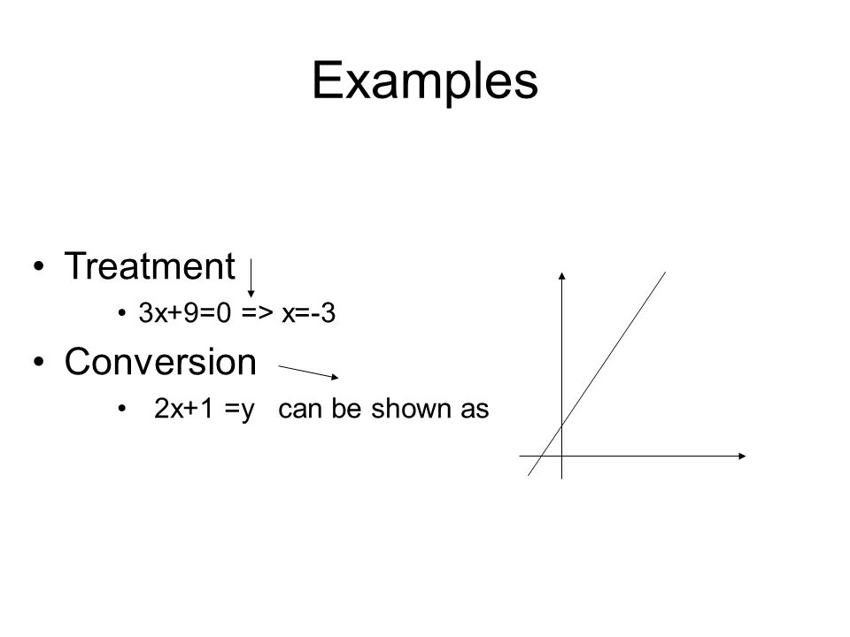 Examples Treatment Conversion 3x+9=0 => x=-3