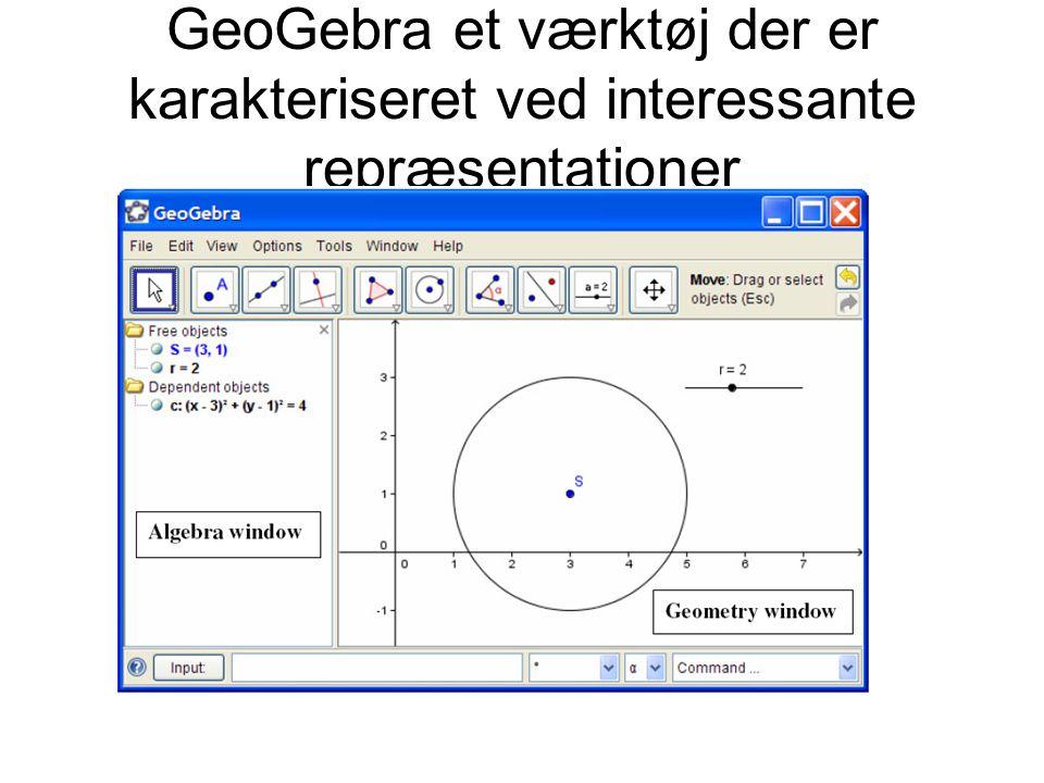 GeoGebra et værktøj der er karakteriseret ved interessante repræsentationer