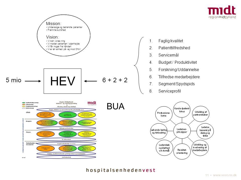 HEV BUA 5 mio 6 + 2 + 2 Mission: Faglig kvalitet Patienttilfredshed