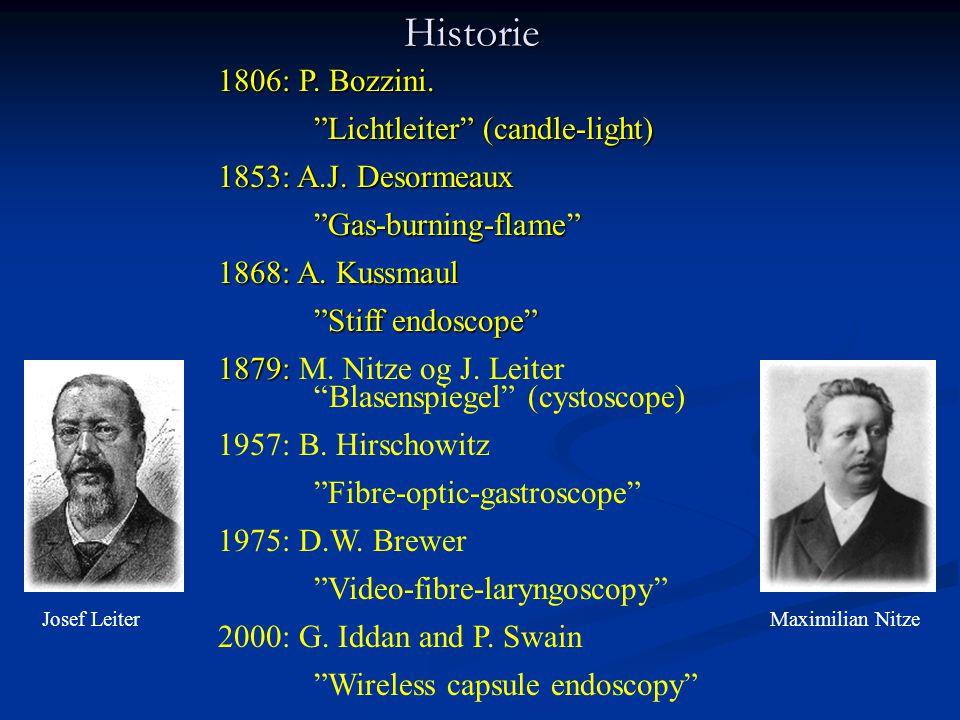 Historie 1806: P. Bozzini. Lichtleiter (candle-light)