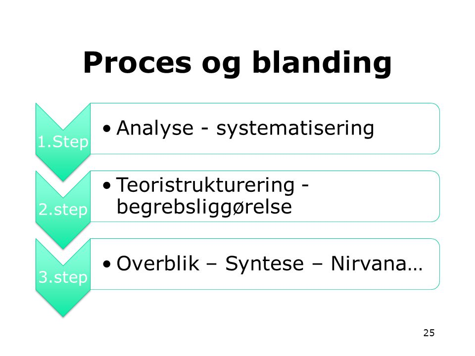 Proces og blanding 1.Step Analyse - systematisering 2.step