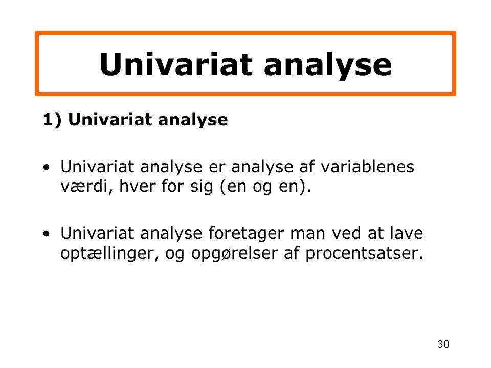 Univariat analyse 1) Univariat analyse
