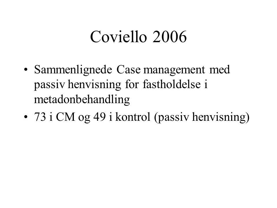 Coviello 2006 Sammenlignede Case management med passiv henvisning for fastholdelse i metadonbehandling.