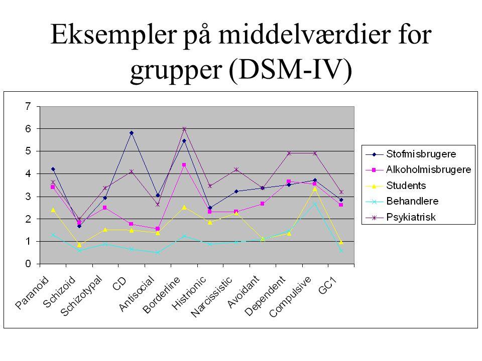 Eksempler på middelværdier for grupper (DSM-IV)