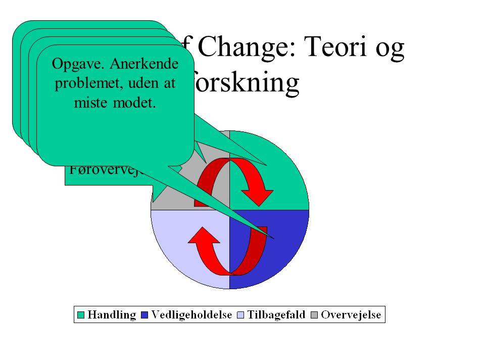 Stages of Change: Teori og forskning