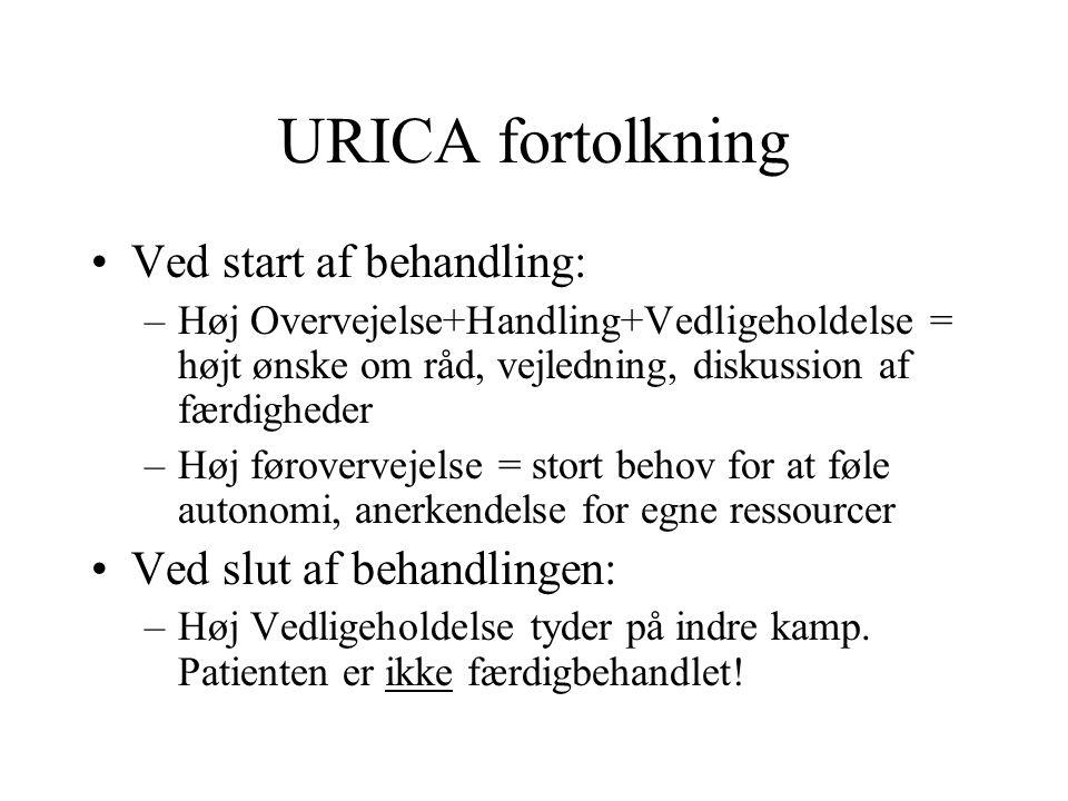 URICA fortolkning Ved start af behandling: Ved slut af behandlingen: