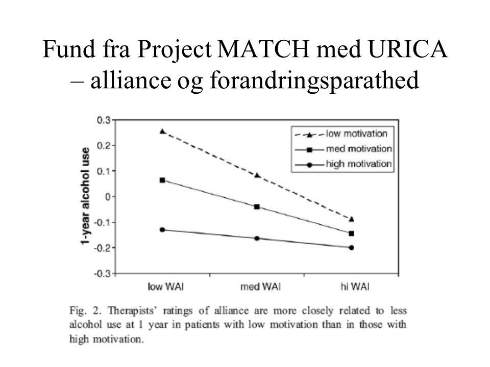 Fund fra Project MATCH med URICA – alliance og forandringsparathed