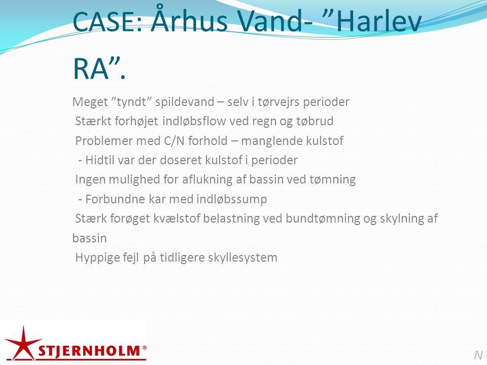 CASE: Århus Vand- Harlev RA