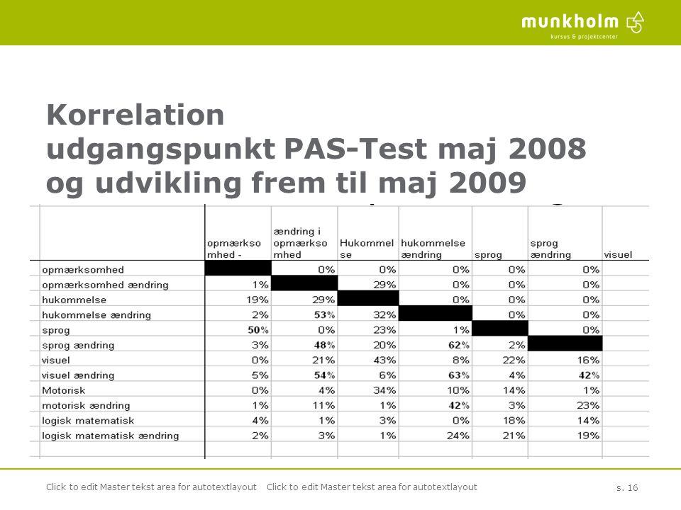 Korrelation udgangspunkt PAS-Test maj 2008 og udvikling frem til maj 2009