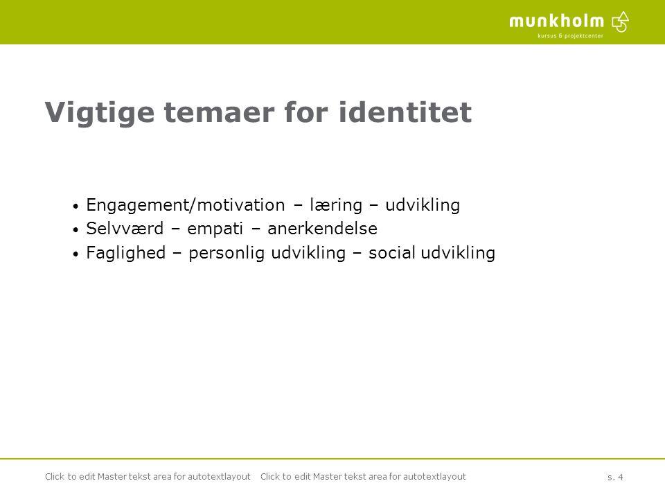 Vigtige temaer for identitet