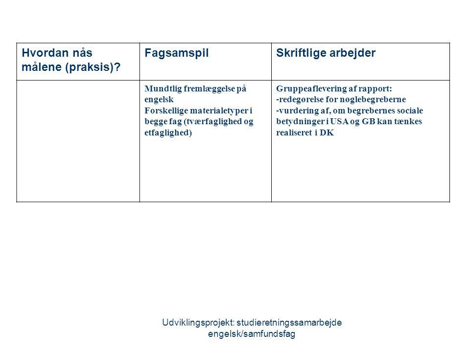 Udviklingsprojekt: studieretningssamarbejde engelsk/samfundsfag