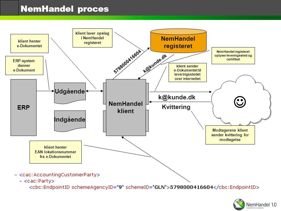  NemHandel proces NemHandel registeret Udgående NemHandel klient ERP