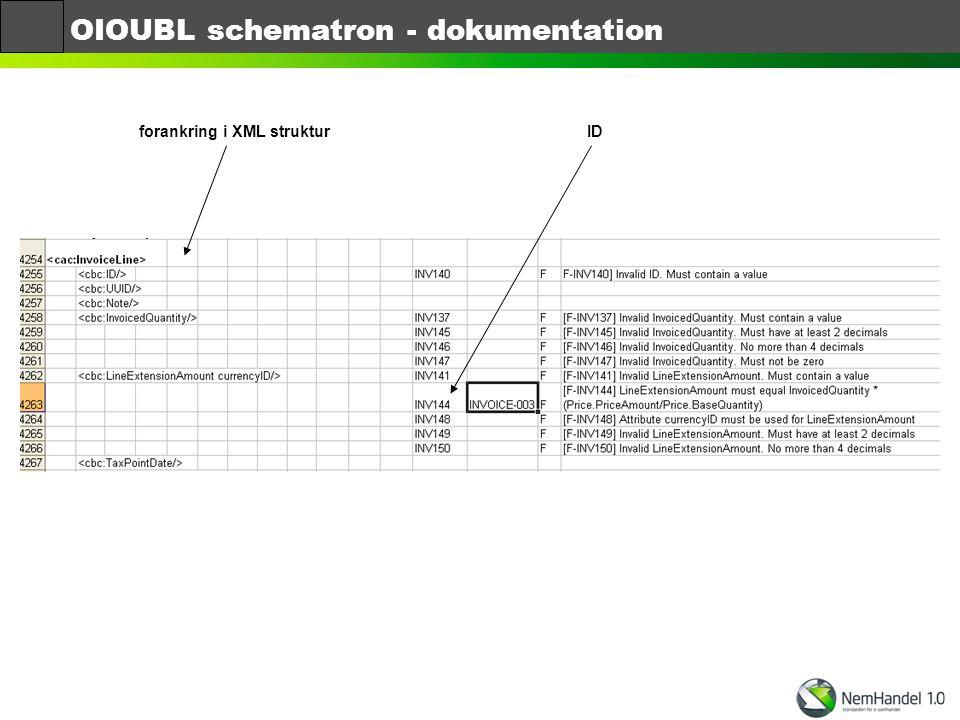 OIOUBL schematron - dokumentation