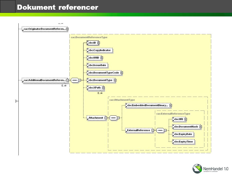 Dokument referencer