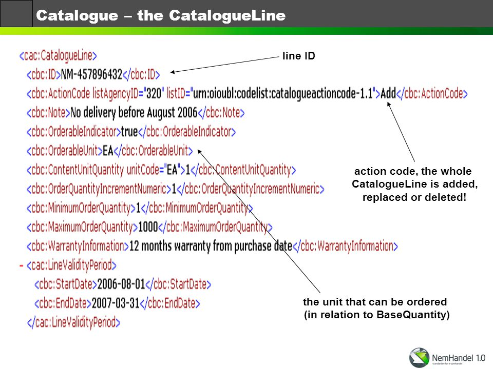 Catalogue – the CatalogueLine