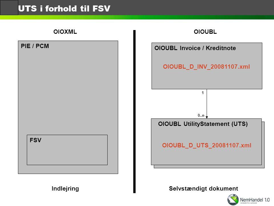 UTS i forhold til FSV OIOXML OIOUBL PIE / PCM