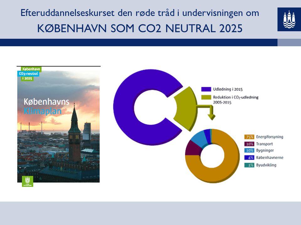KØBENHAVN SOM CO2 NEUTRAL 2025