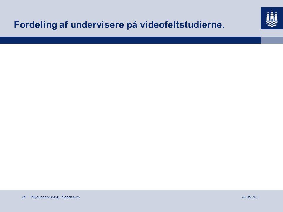 Fordeling af undervisere på videofeltstudierne.