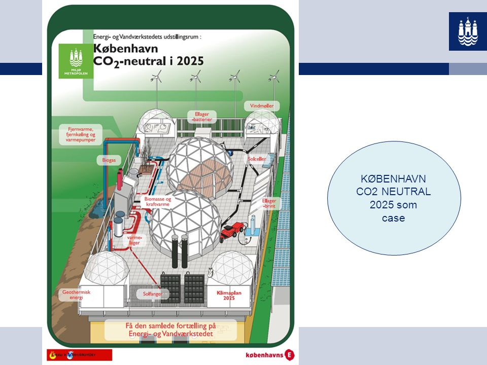 KØBENHAVN CO2 NEUTRAL 2025 som case