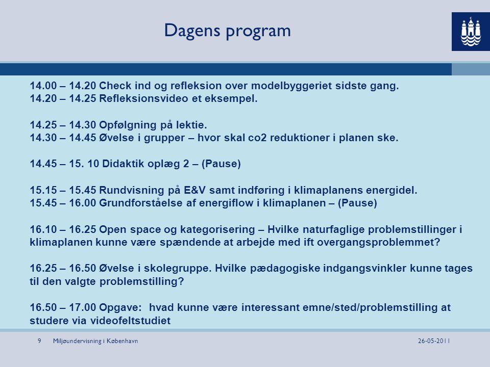 Dagens program 14.00 – 14.20 Check ind og refleksion over modelbyggeriet sidste gang. 14.20 – 14.25 Refleksionsvideo et eksempel.