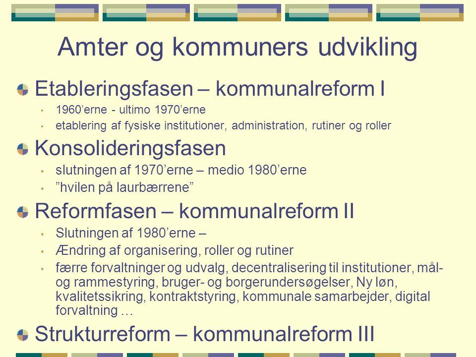 Amter og kommuners udvikling