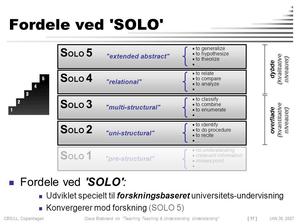 Fordele ved SOLO SOLO 5 SOLO 4 SOLO 3 SOLO 2 SOLO 1