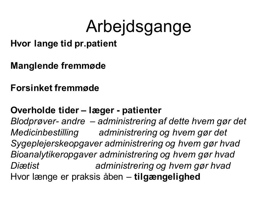 Arbejdsgange Hvor lange tid pr.patient Manglende fremmøde