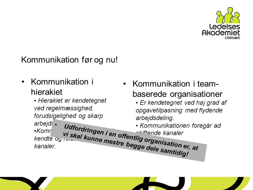Kommunikation før og nu!