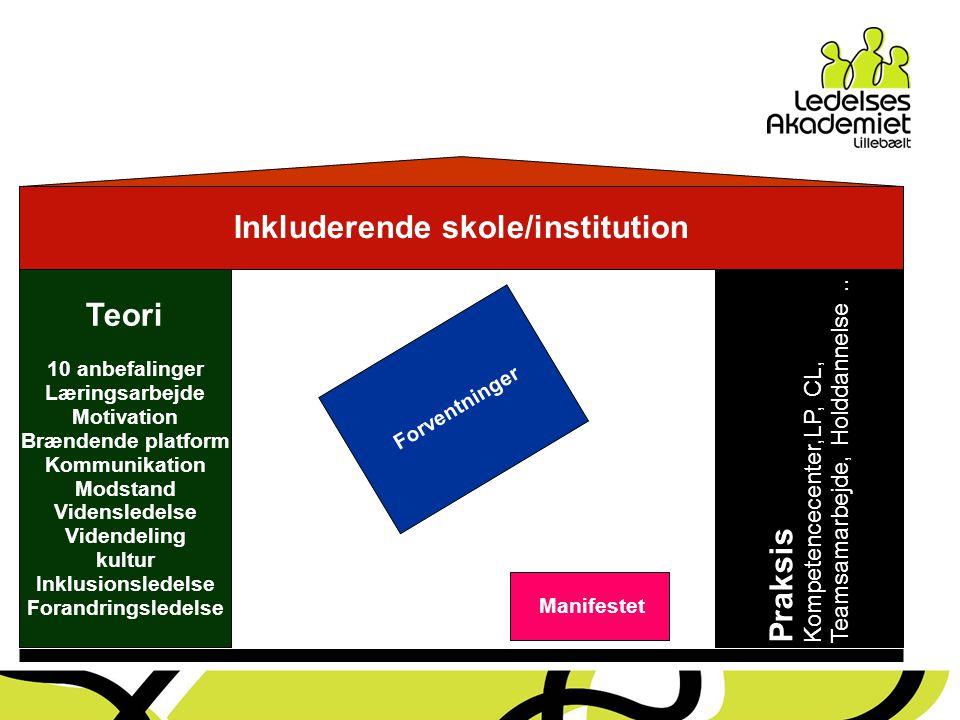 Inkluderende skole/institution