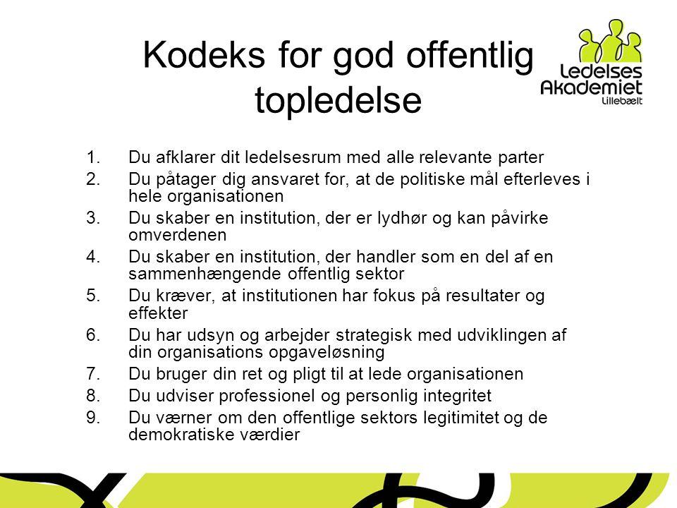 Kodeks for god offentlig topledelse