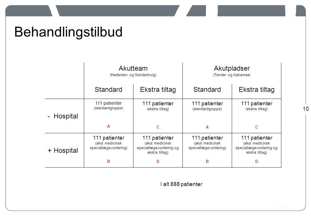 Behandlingstilbud Akutteam Akutpladser Standard Ekstra tiltag