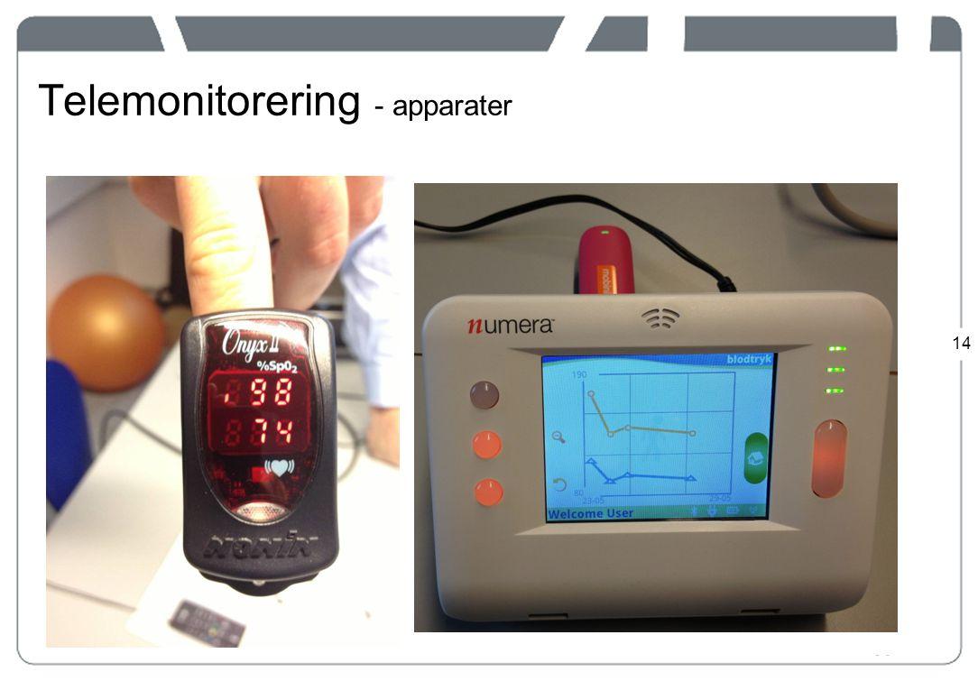 Telemonitorering - apparater