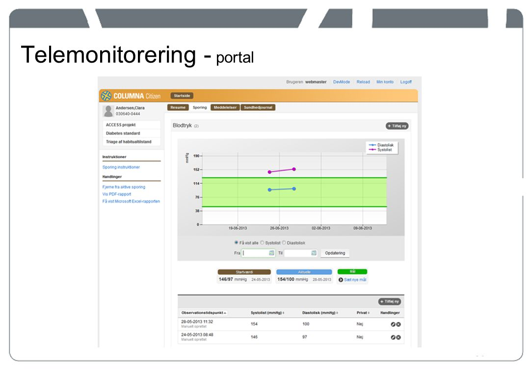 Telemonitorering - portal