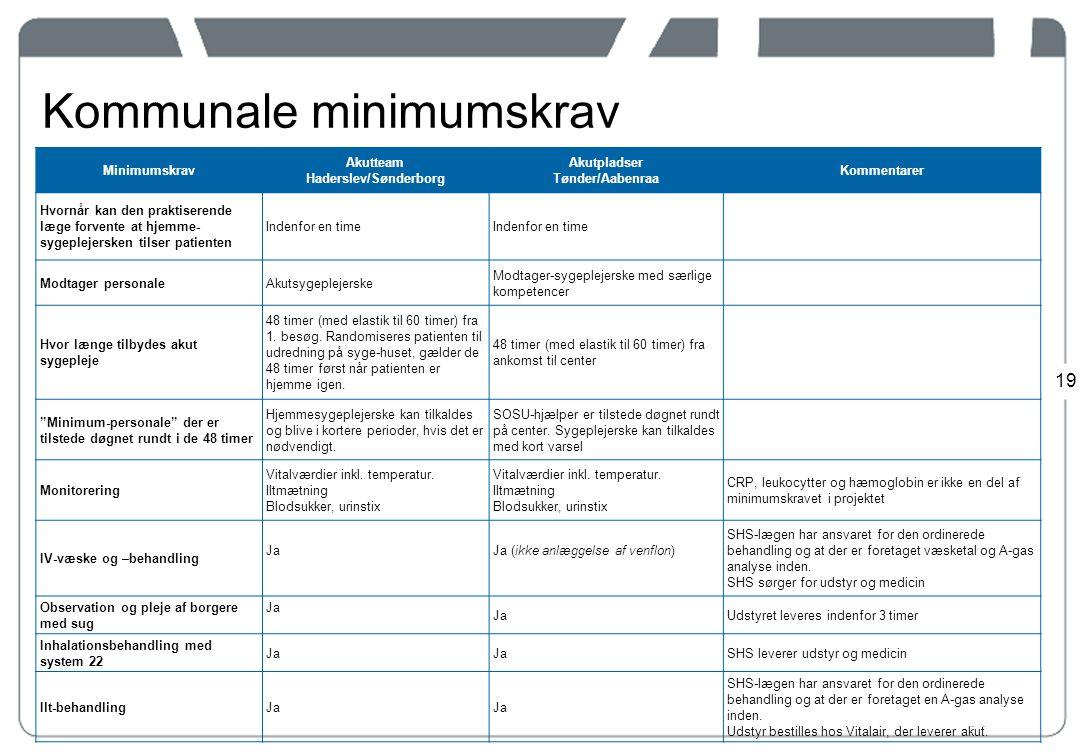 Kommunale minimumskrav
