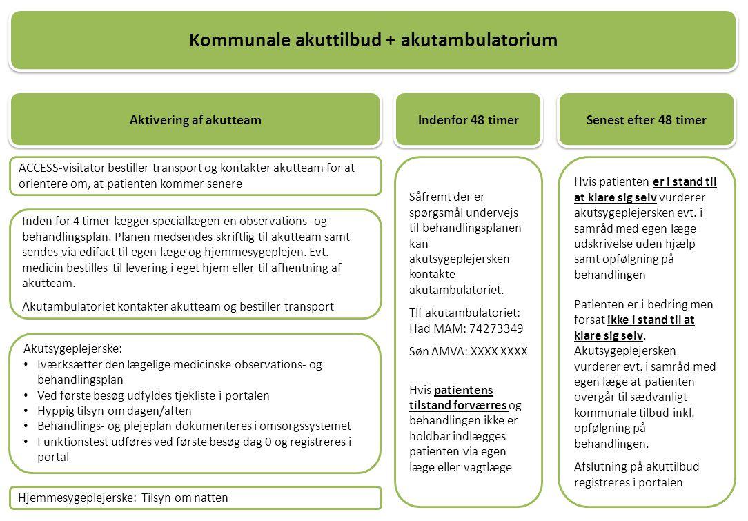 Kommunale akuttilbud + akutambulatorium Aktivering af akutteam
