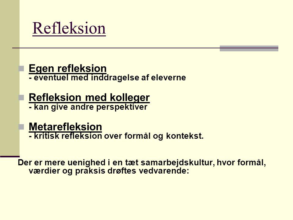 Refleksion Egen refleksion - eventuel med inddragelse af eleverne