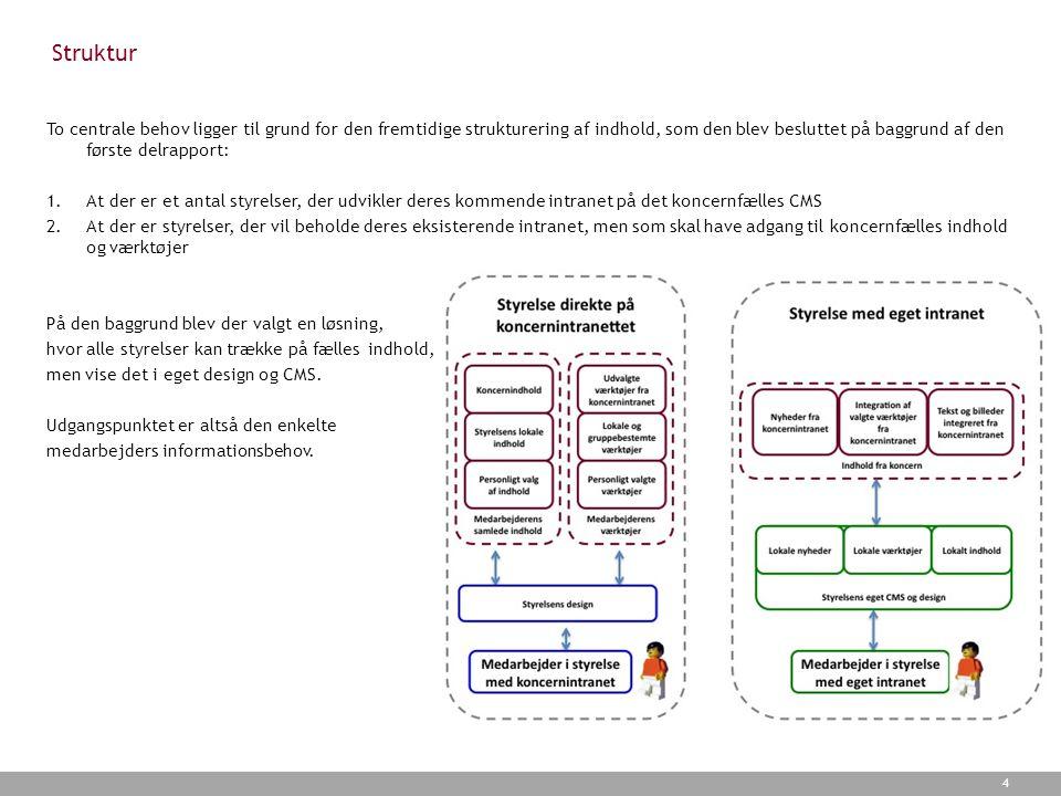 Struktur To centrale behov ligger til grund for den fremtidige strukturering af indhold, som den blev besluttet på baggrund af den første delrapport: